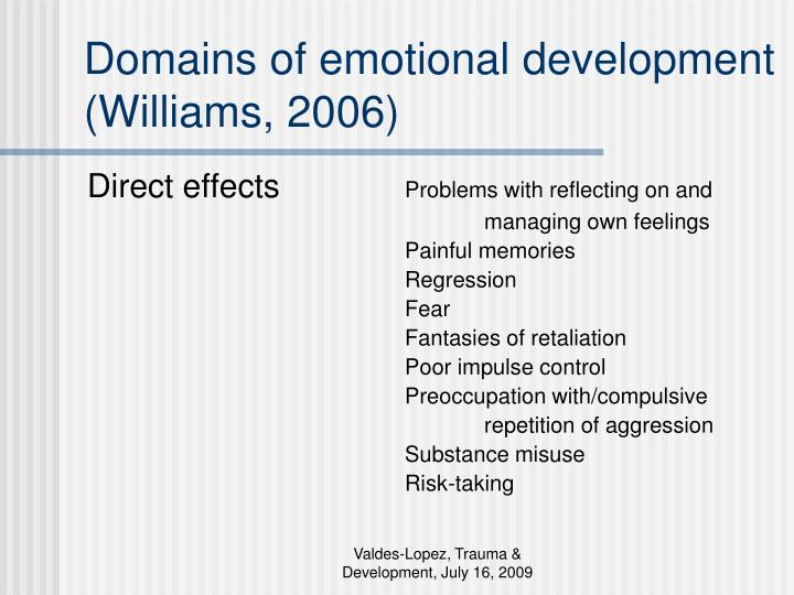 Domains of emotional development (Williams, 2006)