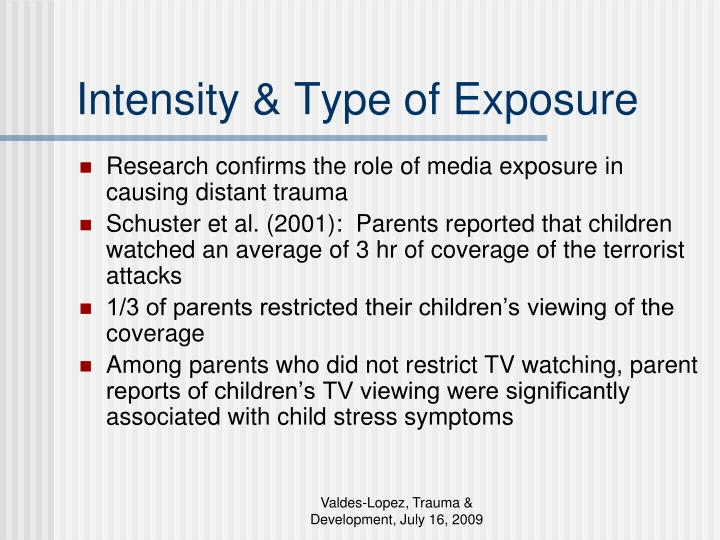 Intensity & Type of Exposure