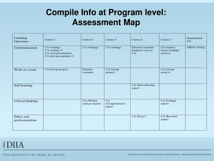 Compile Info at Program level: