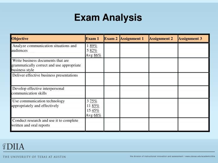 Exam Analysis