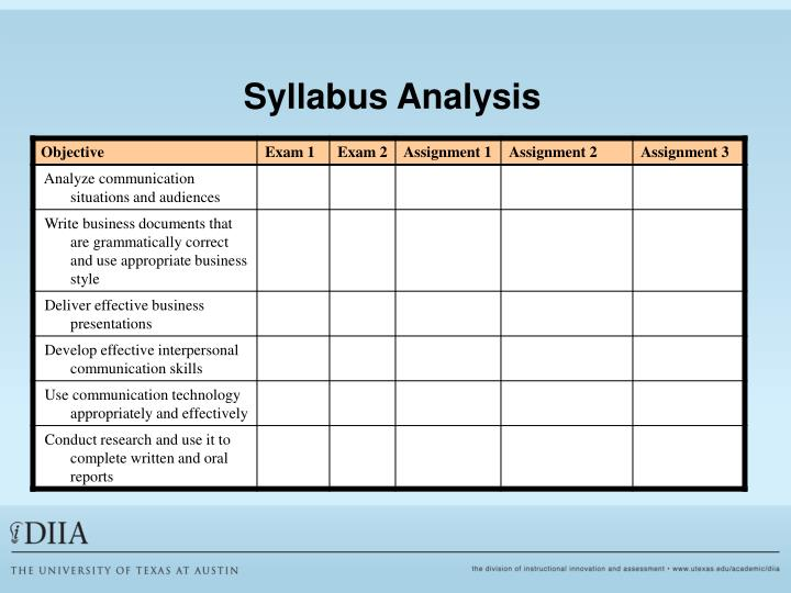 Syllabus Analysis