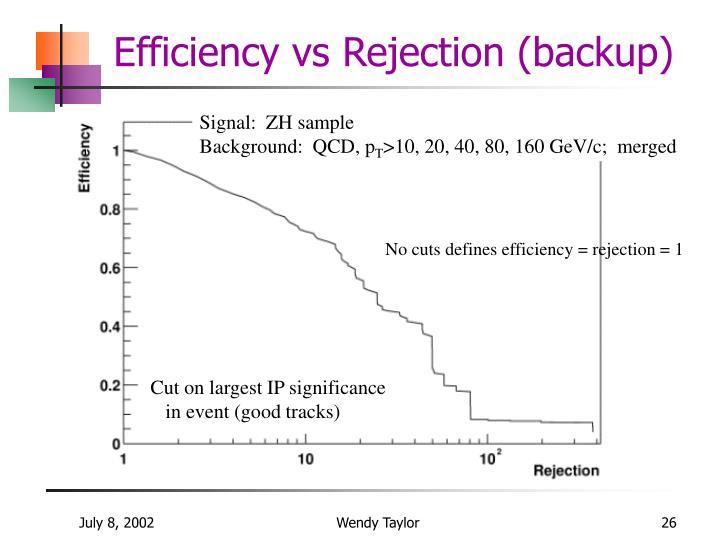 Efficiency vs Rejection (backup)