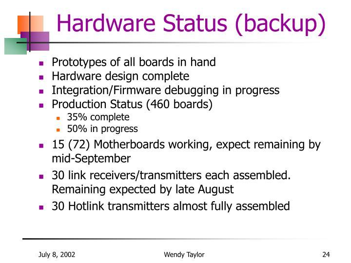 Hardware Status (backup)