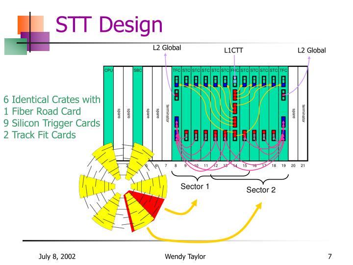 STT Design