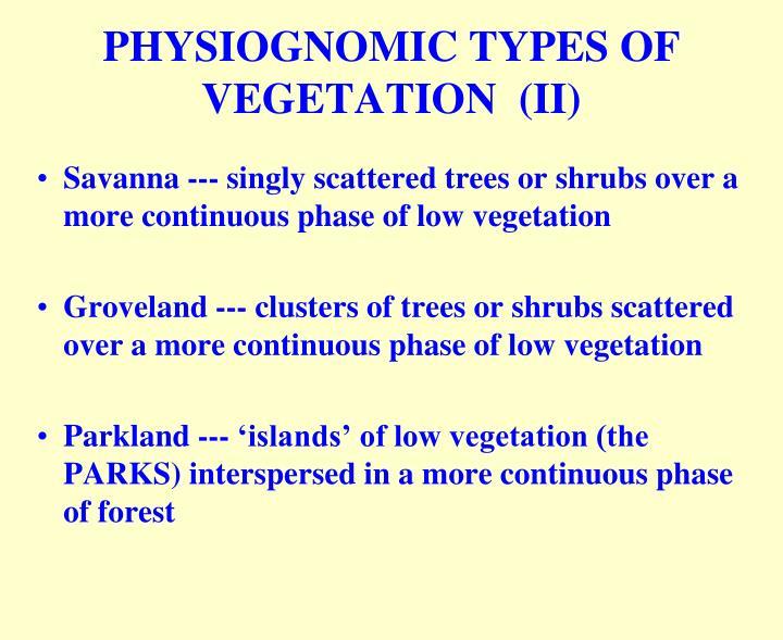 PHYSIOGNOMIC TYPES OF VEGETATION  (II)