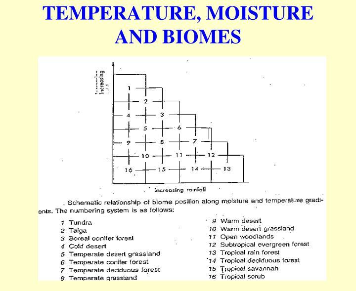 TEMPERATURE, MOISTURE AND BIOMES