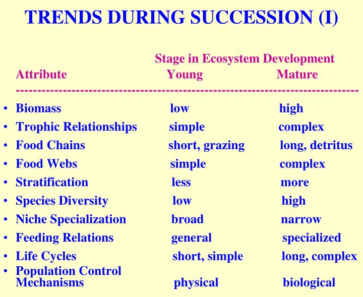 TRENDS DURING SUCCESSION (I)
