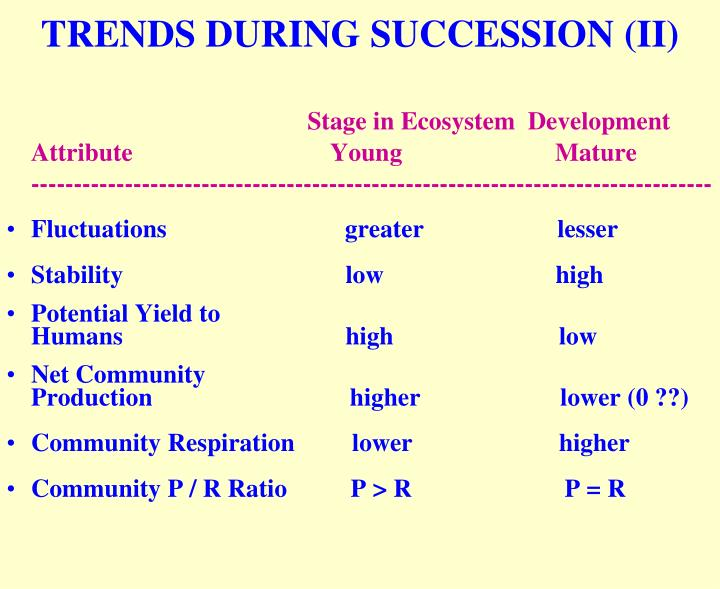 TRENDS DURING SUCCESSION (II)