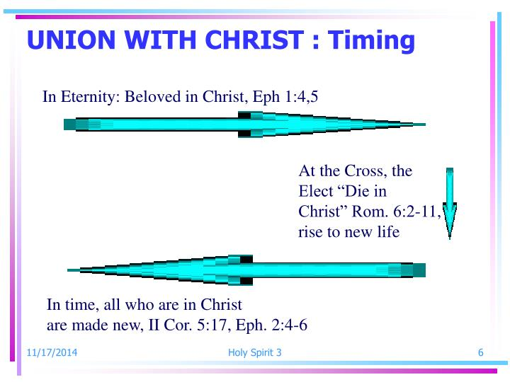 UNION WITH CHRIST : Timing
