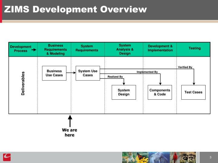 ZIMS Development Overview