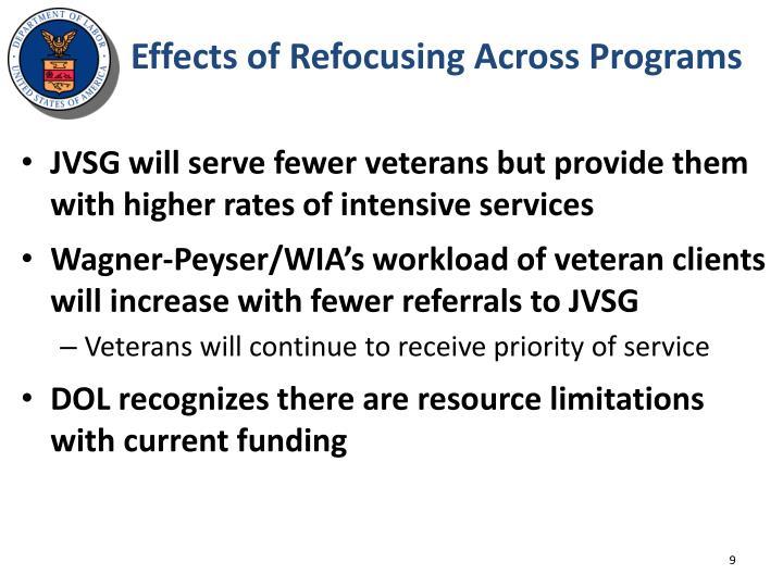 Effects of Refocusing Across Programs