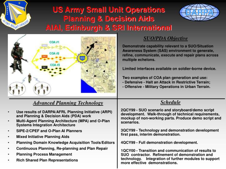 US Army Small Unit Operations