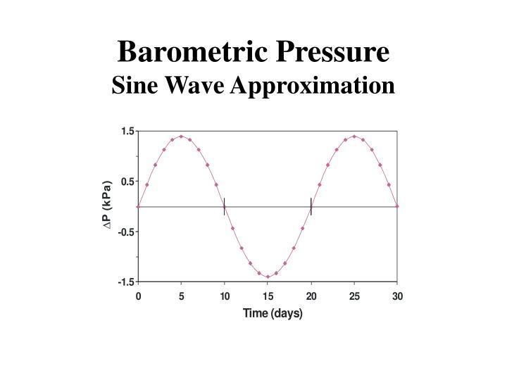 Barometric Pressure