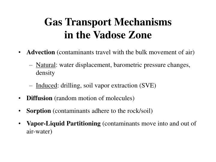 Gas Transport Mechanisms