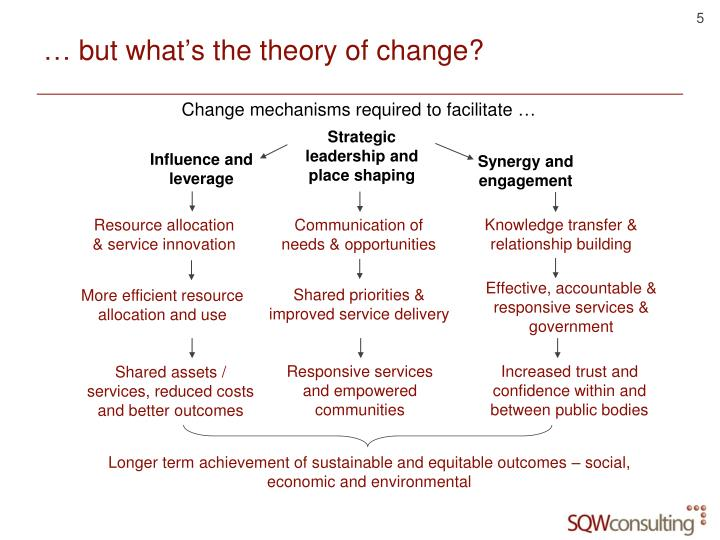 … but what's the theory of change?