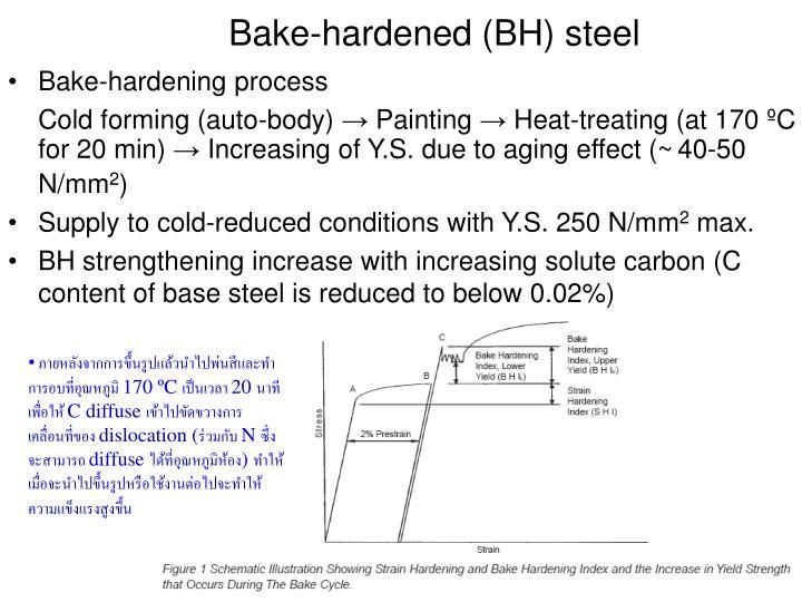 Bake-hardening process