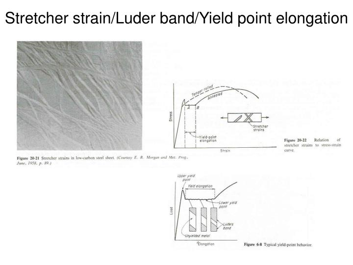 Stretcher strain/Luder band/Yield point elongation