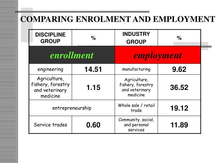 COMPARING ENROLMENT AND EMPLOYMENT
