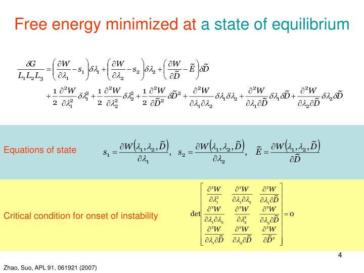 Free energy minimized at
