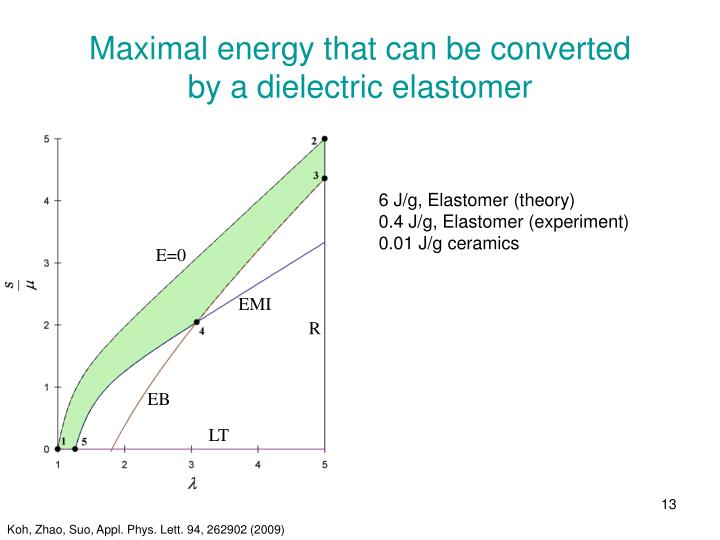 Maximal energy that can be converted