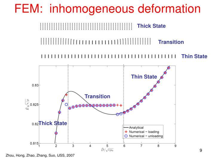 FEM:  inhomogeneous deformation
