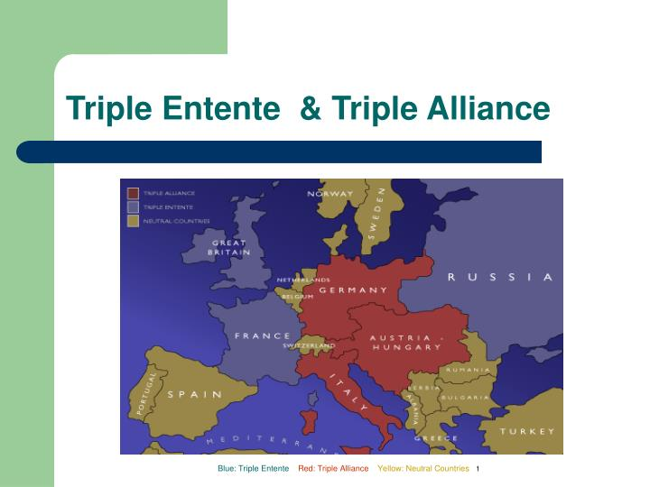 Triple Entente  & Triple Alliance