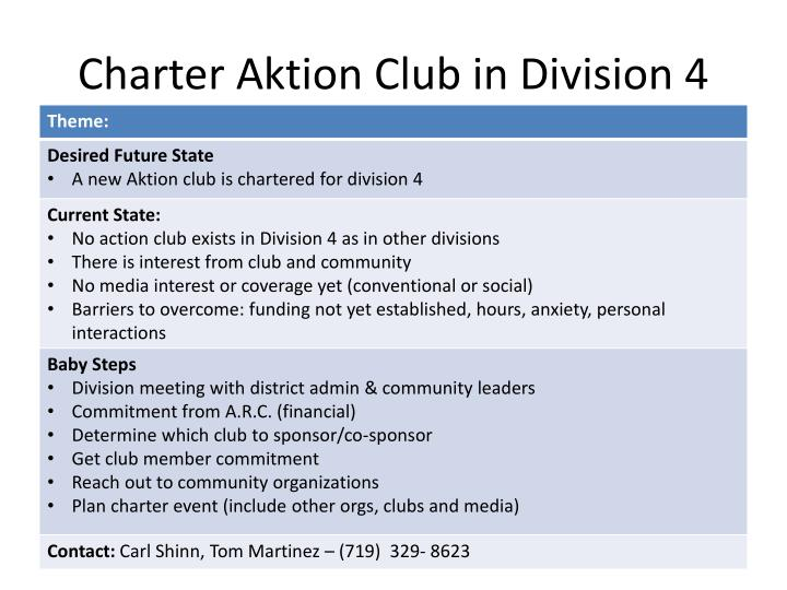 Charter Aktion Club in Division 4