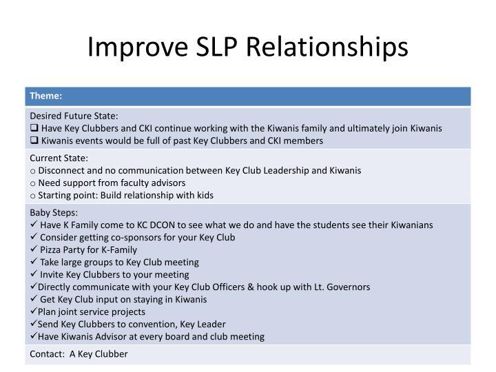 Improve SLP Relationships