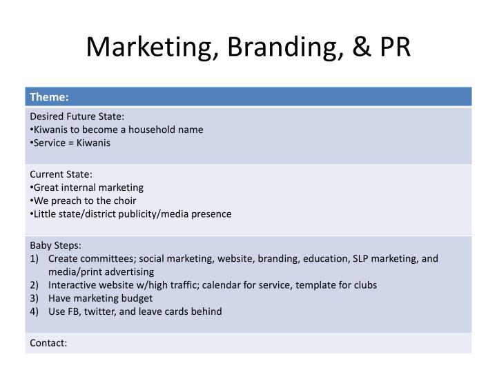 Marketing, Branding, & PR