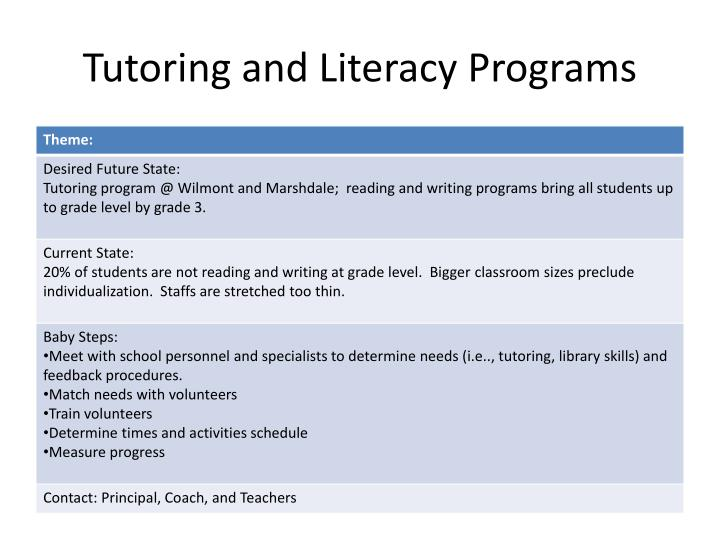 Tutoring and Literacy Programs