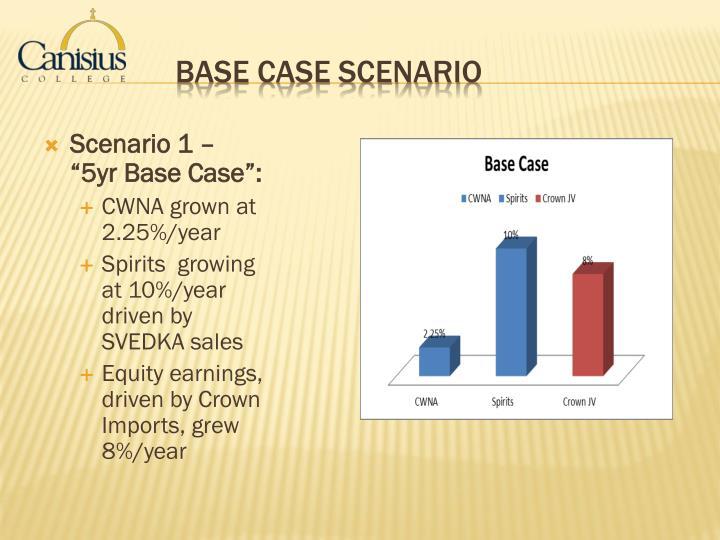 """Scenario 1 – """"5yr Base Case"""":"""