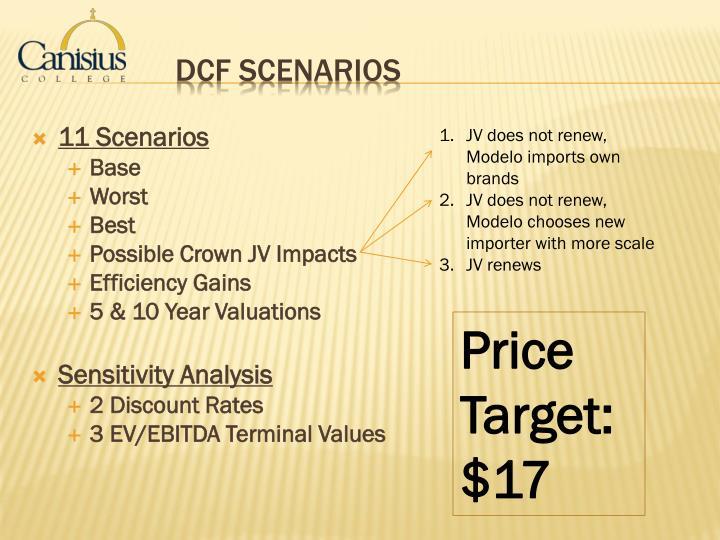 11 Scenarios