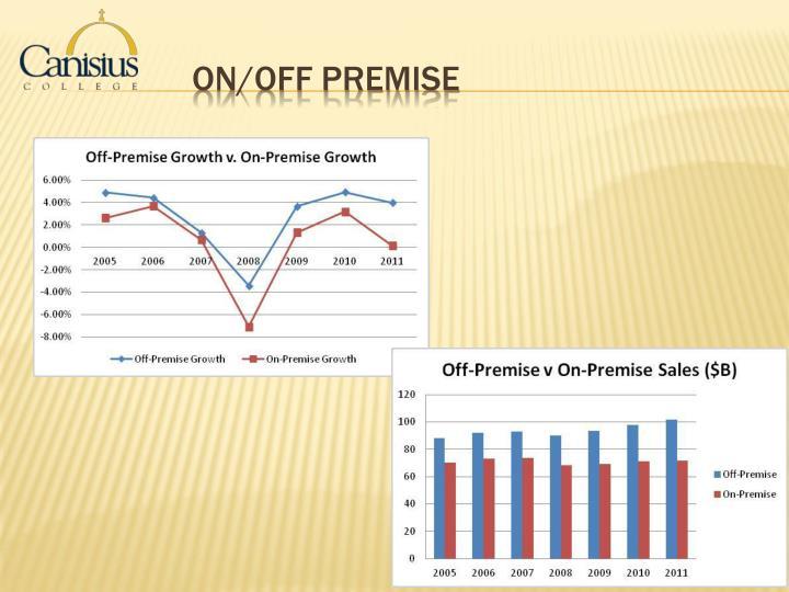 On/Off Premise
