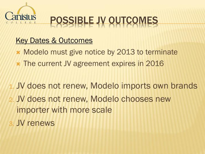 JV does not renew, Modelo imports own