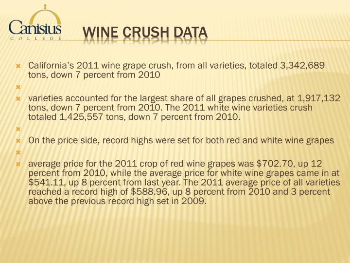 California's 2011 wine grape crush, from all varieties, totaled 3,342,689 tons, down 7 percent from 2010
