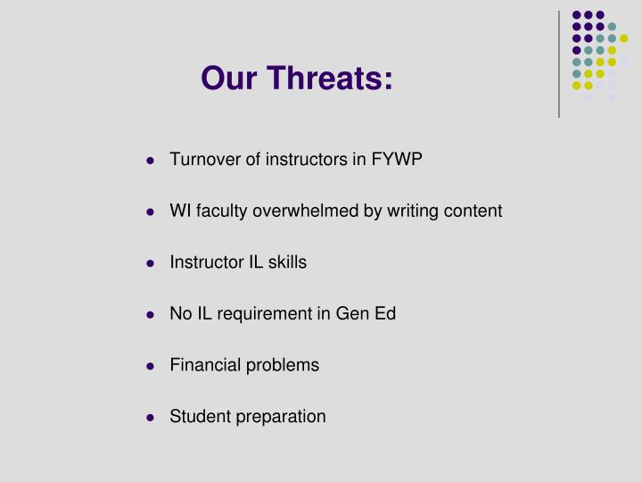 Our Threats: