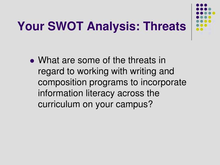 Your SWOT Analysis: Threats