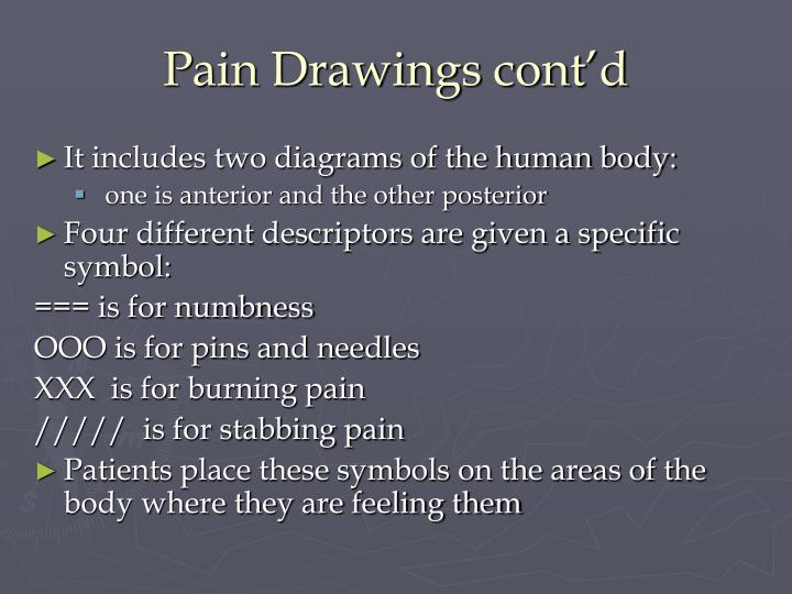 Pain Drawings cont'd