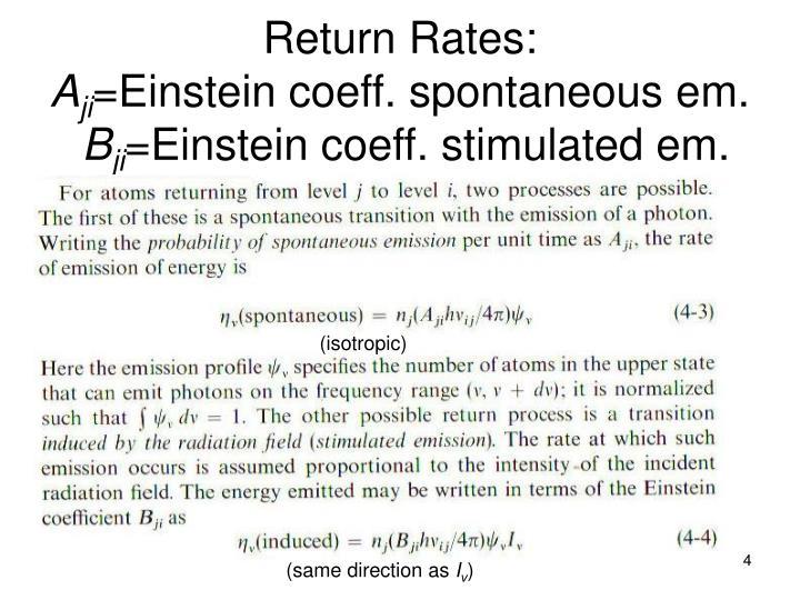 Return Rates: