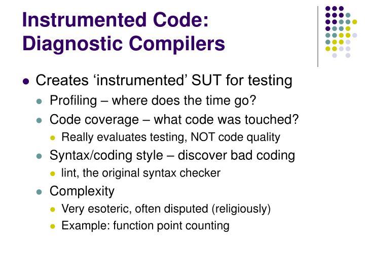 Instrumented Code: