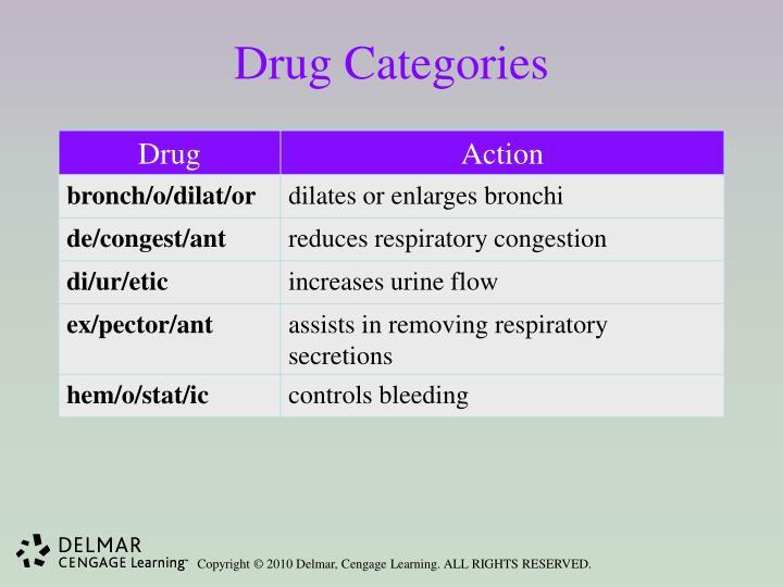 Drug Categories