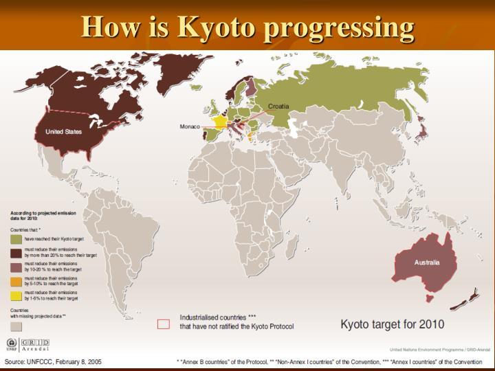 How is Kyoto progressing