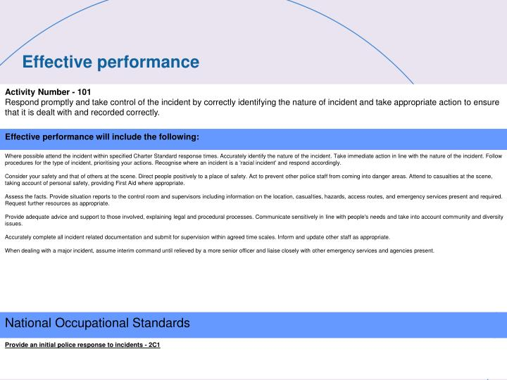 Effective performance
