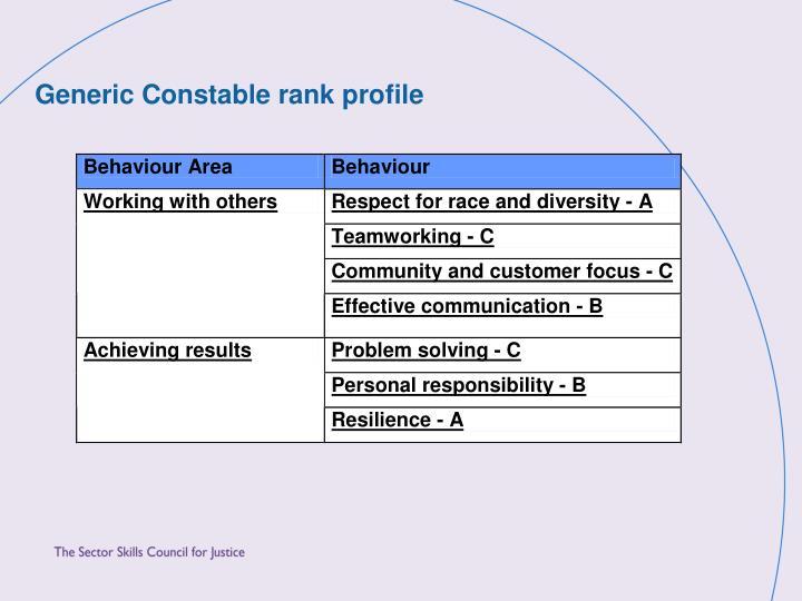 Generic Constable rank profile