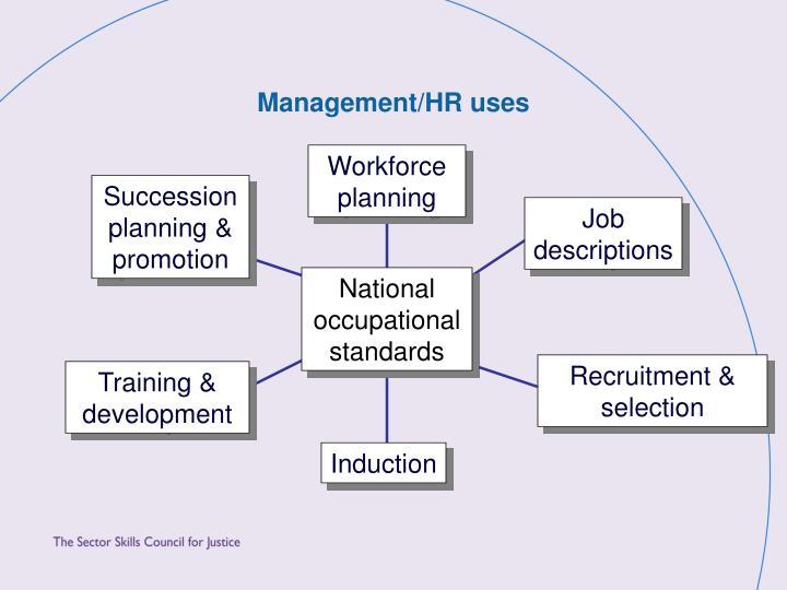 Management/HR uses