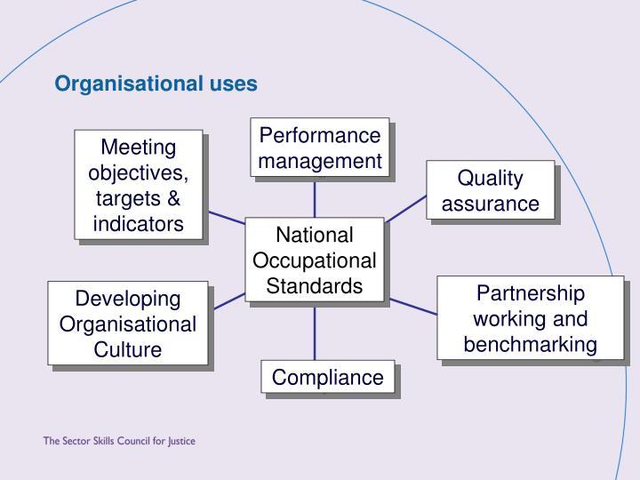 Organisational uses