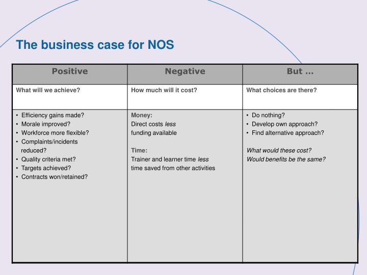 The business case for NOS
