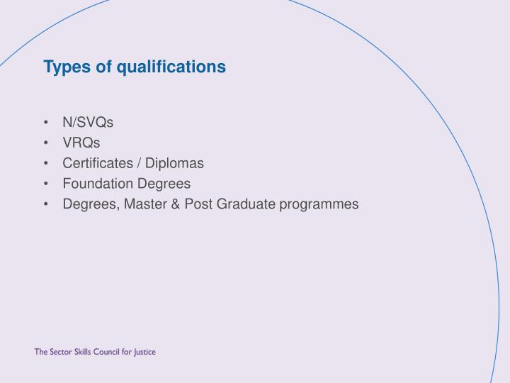 Types of qualifications