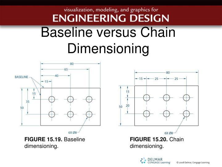 Baseline versus Chain Dimensioning