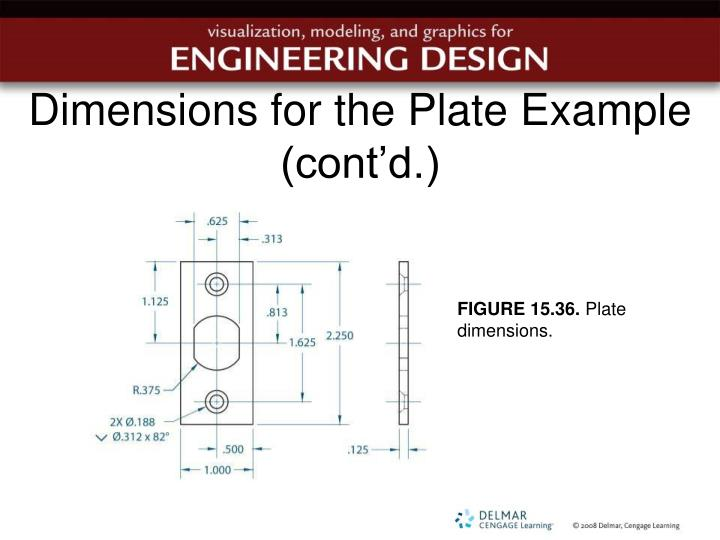Dimensions for the Plate Example (cont'd.)